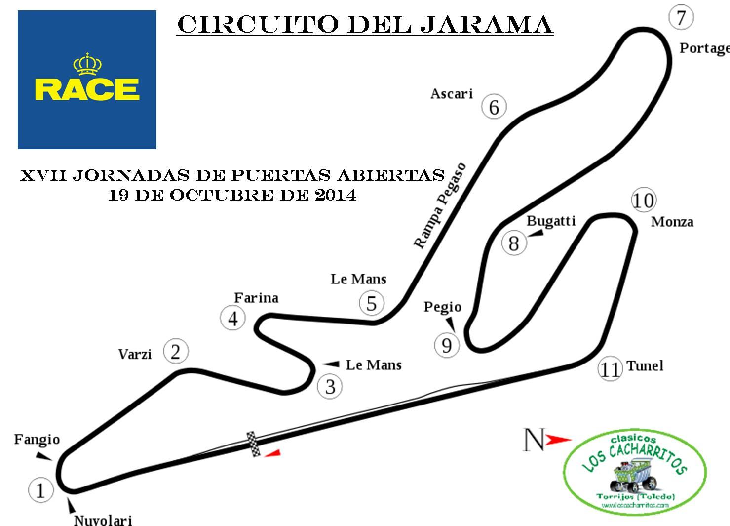 Circuito Jarama : Xvii jornadas de puerta abiertas del circuito del jarama