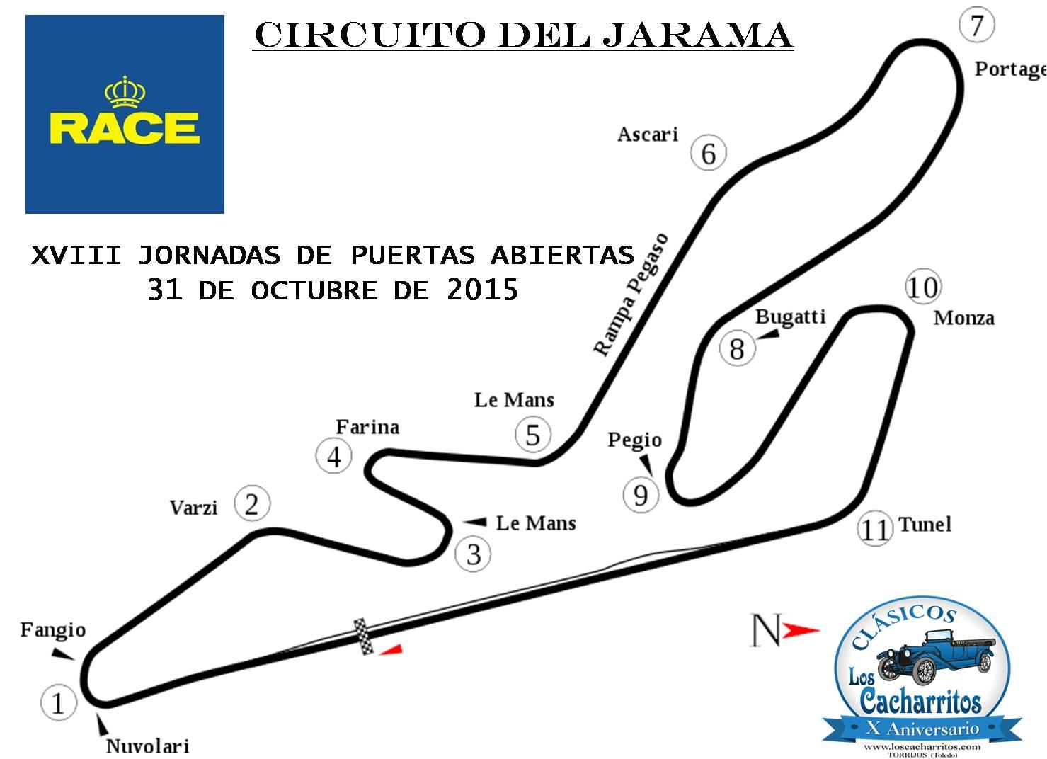 Circuito Del Jarama : Xviii jornadas de puerta abiertas del circuito del jarama